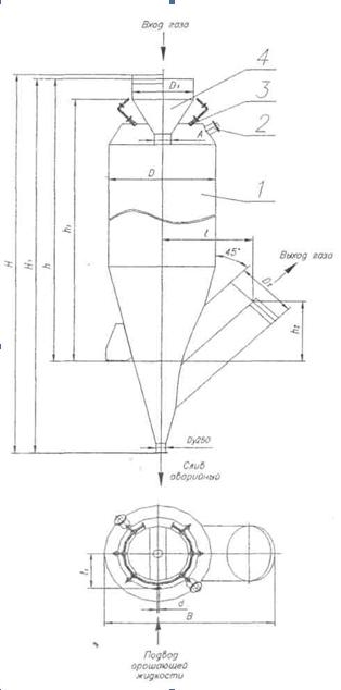 Скруббер с конфузорным подводом газов типа СПВПК